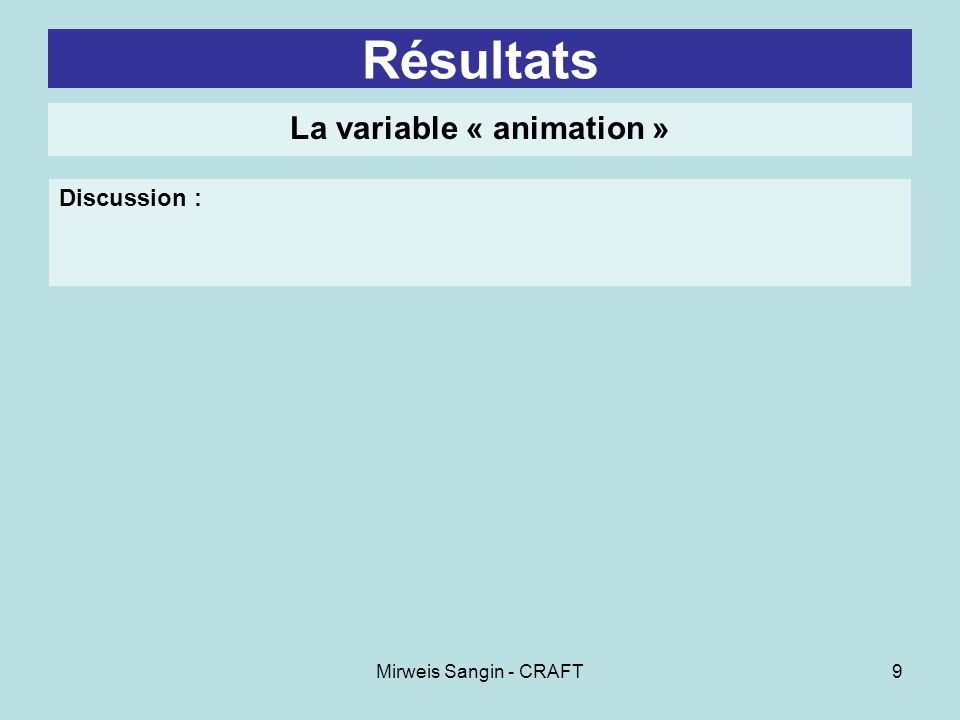 Mirweis Sangin - CRAFT9 Résultats La variable « animation » Discussion :