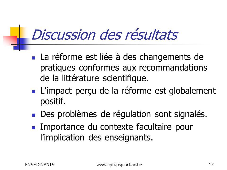 ENSEIGNANTSwww.cpu.psp.ucl.ac.be17 Discussion des résultats La réforme est liée à des changements de pratiques conformes aux recommandations de la littérature scientifique.