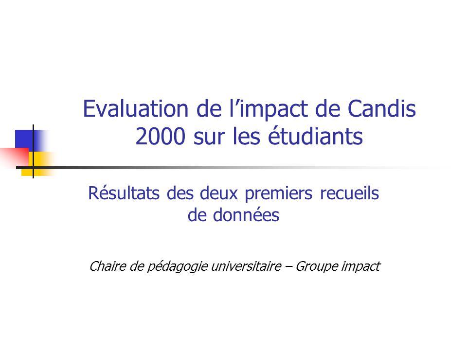 Evaluation de limpact de Candis 2000 sur les étudiants Résultats des deux premiers recueils de données Chaire de pédagogie universitaire – Groupe impact
