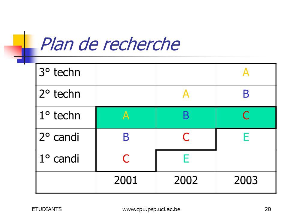 ETUDIANTSwww.cpu.psp.ucl.ac.be20 Plan de recherche 3° technA 2° technAB 1° technABC 2° candiBCE 1° candiCE 200120022003