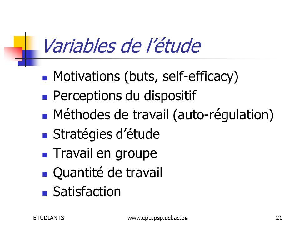ETUDIANTSwww.cpu.psp.ucl.ac.be21 Variables de létude Motivations (buts, self-efficacy) Perceptions du dispositif Méthodes de travail (auto-régulation) Stratégies détude Travail en groupe Quantité de travail Satisfaction