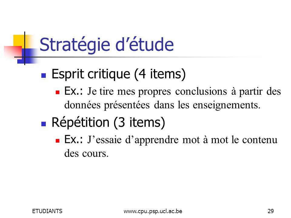 ETUDIANTSwww.cpu.psp.ucl.ac.be29 Stratégie détude Esprit critique (4 items) Ex.: Je tire mes propres conclusions à partir des données présentées dans les enseignements.