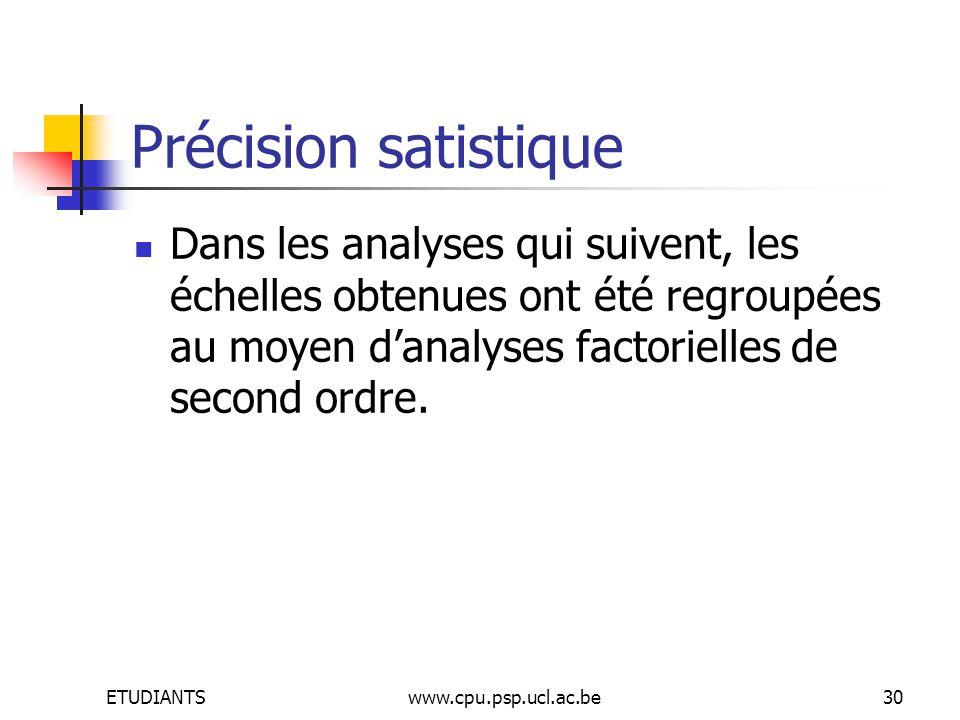 ETUDIANTSwww.cpu.psp.ucl.ac.be30 Précision satistique Dans les analyses qui suivent, les échelles obtenues ont été regroupées au moyen danalyses factorielles de second ordre.
