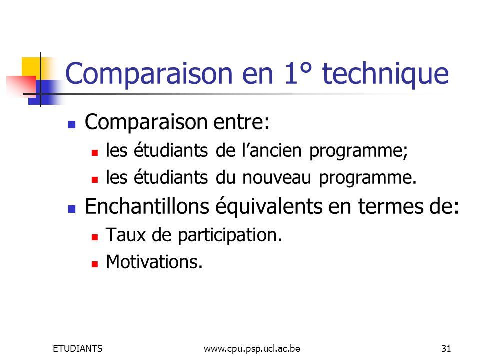 ETUDIANTSwww.cpu.psp.ucl.ac.be31 Comparaison en 1° technique Comparaison entre: les étudiants de lancien programme; les étudiants du nouveau programme.
