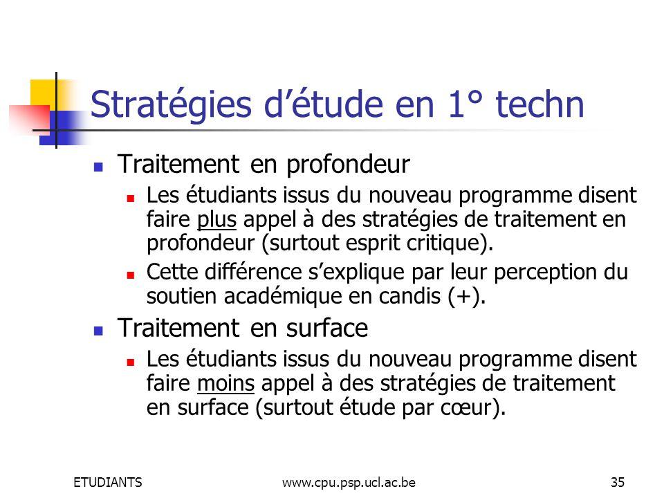 ETUDIANTSwww.cpu.psp.ucl.ac.be35 Stratégies détude en 1° techn Traitement en profondeur Les étudiants issus du nouveau programme disent faire plus appel à des stratégies de traitement en profondeur (surtout esprit critique).