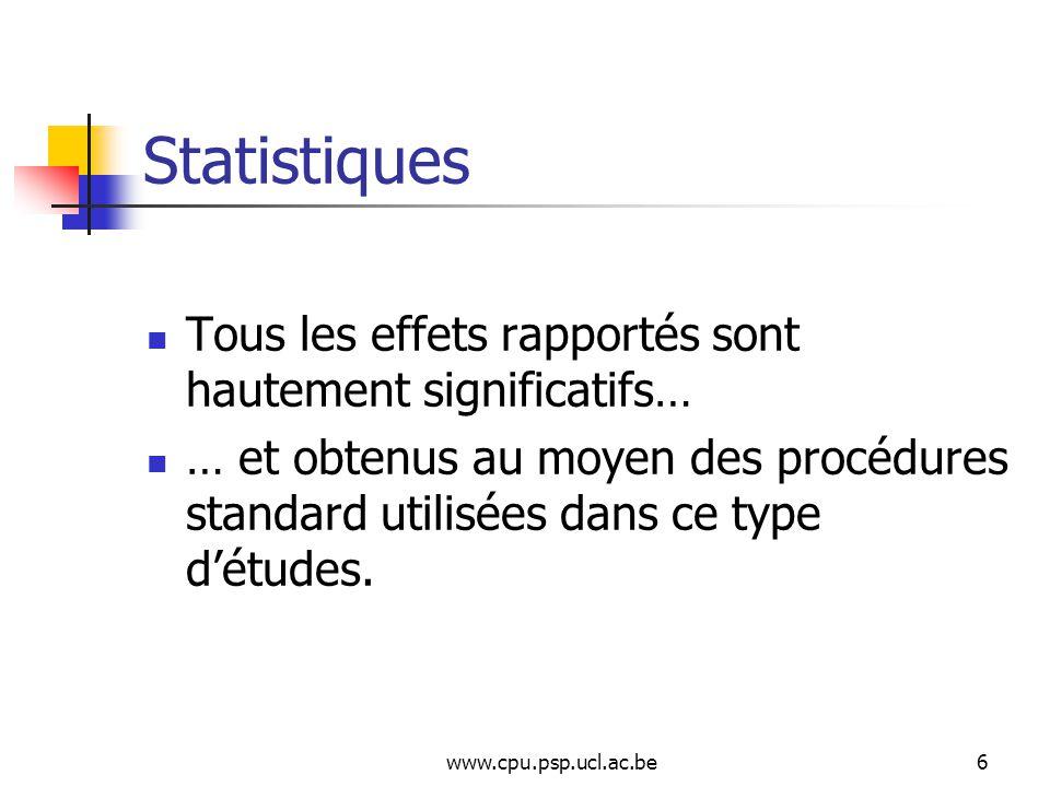 www.cpu.psp.ucl.ac.be6 Statistiques Tous les effets rapportés sont hautement significatifs… … et obtenus au moyen des procédures standard utilisées dans ce type détudes.