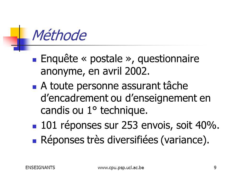 ENSEIGNANTSwww.cpu.psp.ucl.ac.be9 Méthode Enquête « postale », questionnaire anonyme, en avril 2002.