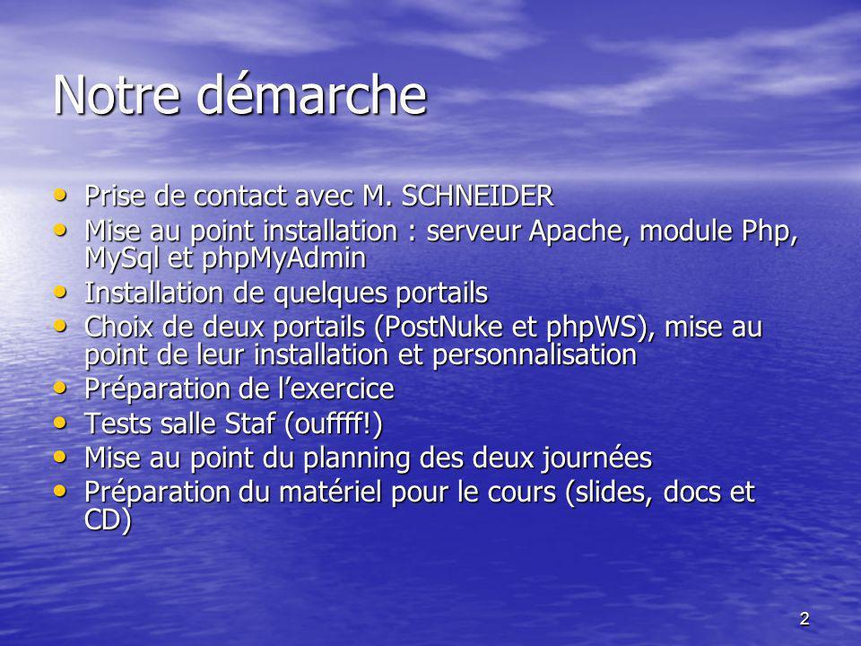 2 Notre démarche Prise de contact avec M. SCHNEIDER Prise de contact avec M. SCHNEIDER Mise au point installation : serveur Apache, module Php, MySql