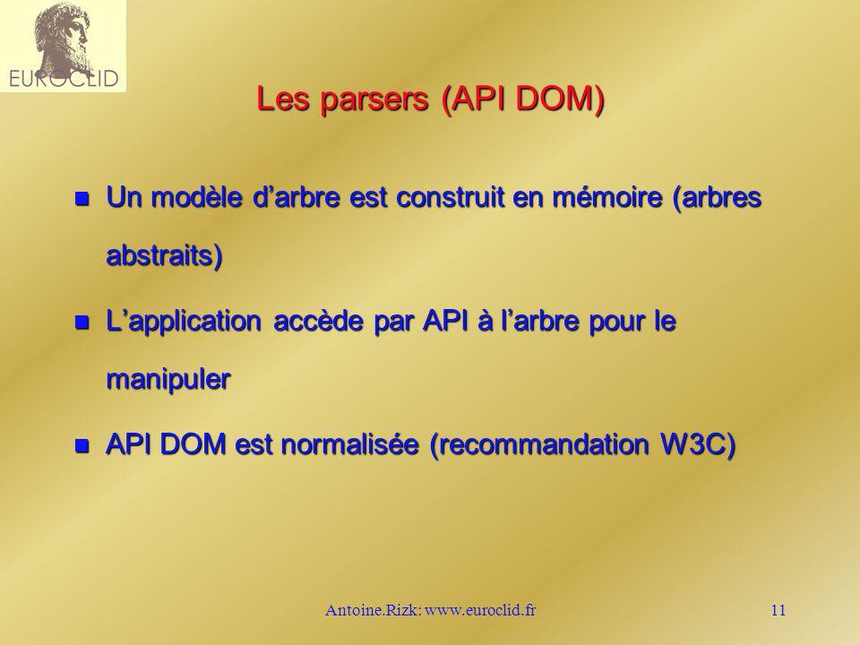 Antoine.Rizk: www.euroclid.fr11 Les parsers (API DOM) n Un modèle darbre est construit en mémoire (arbres abstraits) n Lapplication accède par API à l
