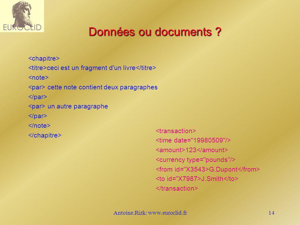 Antoine.Rizk: www.euroclid.fr14 Données ou documents ? ceci est un fragment d'un livre cette note contient deux paragraphes un autre paragraphe 123 G.