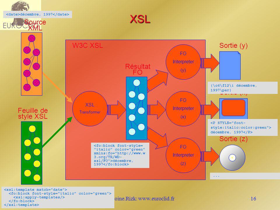 Antoine.Rizk: www.euroclid.fr16 XSL XSL Transformer Sortie (x) FO Interpreter (x) FO Interpreter (y) Sortie (y) FO Interpreter (z) Sortie (z) Feuille