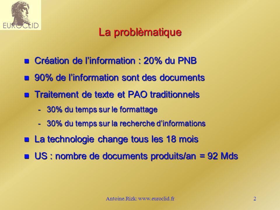 Antoine.Rizk: www.euroclid.fr2 La problèmatique n Création de linformation : 20% du PNB n 90% de linformation sont des documents n Traitement de texte