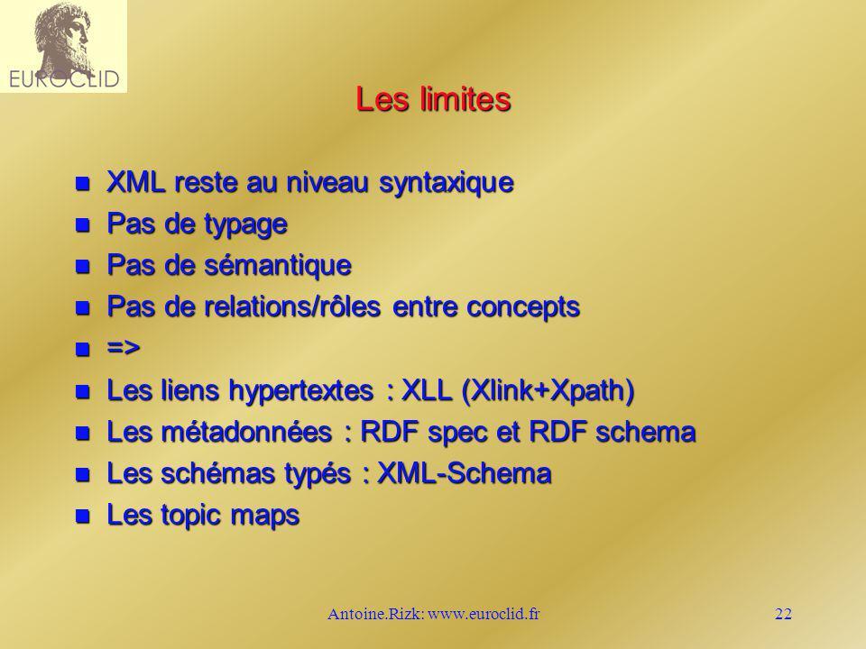 Antoine.Rizk: www.euroclid.fr22 Les limites n XML reste au niveau syntaxique n Pas de typage n Pas de sémantique n Pas de relations/rôles entre concep