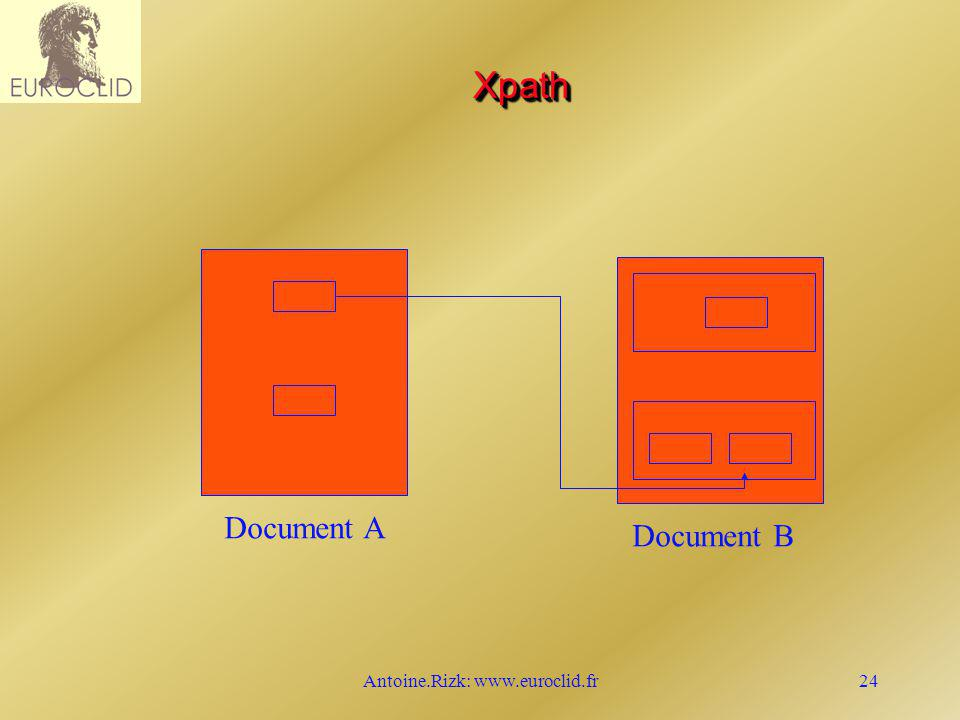 Antoine.Rizk: www.euroclid.fr24 XpathXpath Document B Document A
