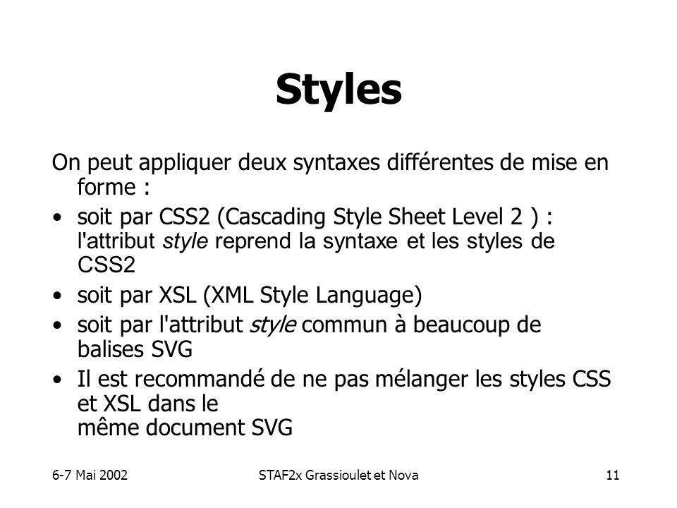 6-7 Mai 2002STAF2x Grassioulet et Nova11 Styles On peut appliquer deux syntaxes différentes de mise en forme : soit par CSS2 (Cascading Style Sheet Level 2 ) : l attribut style reprend la syntaxe et les styles de CSS2 soit par XSL (XML Style Language) soit par l attribut style commun à beaucoup de balises SVG Il est recommandé de ne pas mélanger les styles CSS et XSL dans le même document SVG