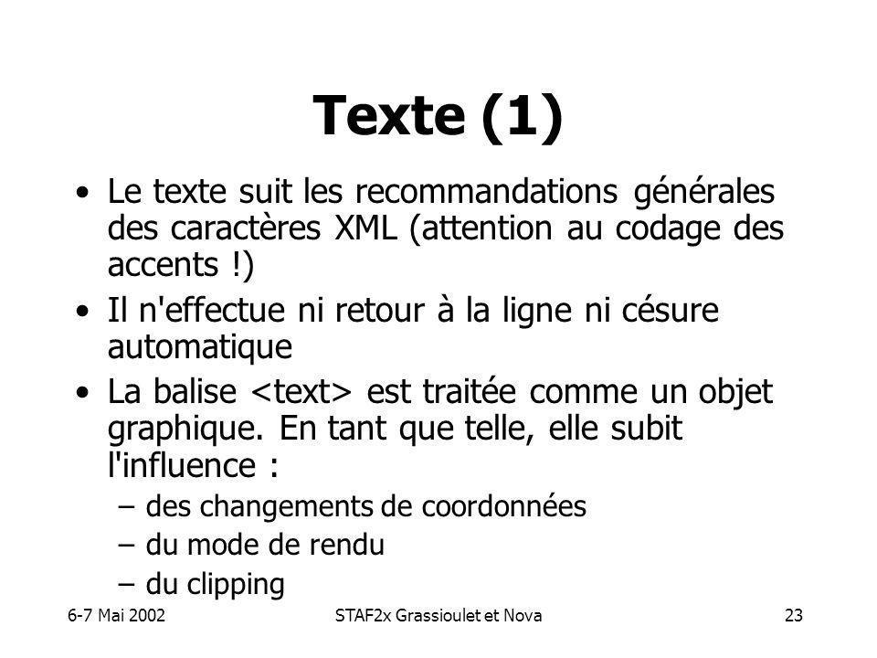 6-7 Mai 2002STAF2x Grassioulet et Nova23 Texte (1) Le texte suit les recommandations générales des caractères XML (attention au codage des accents !) Il n effectue ni retour à la ligne ni césure automatique La balise est traitée comme un objet graphique.