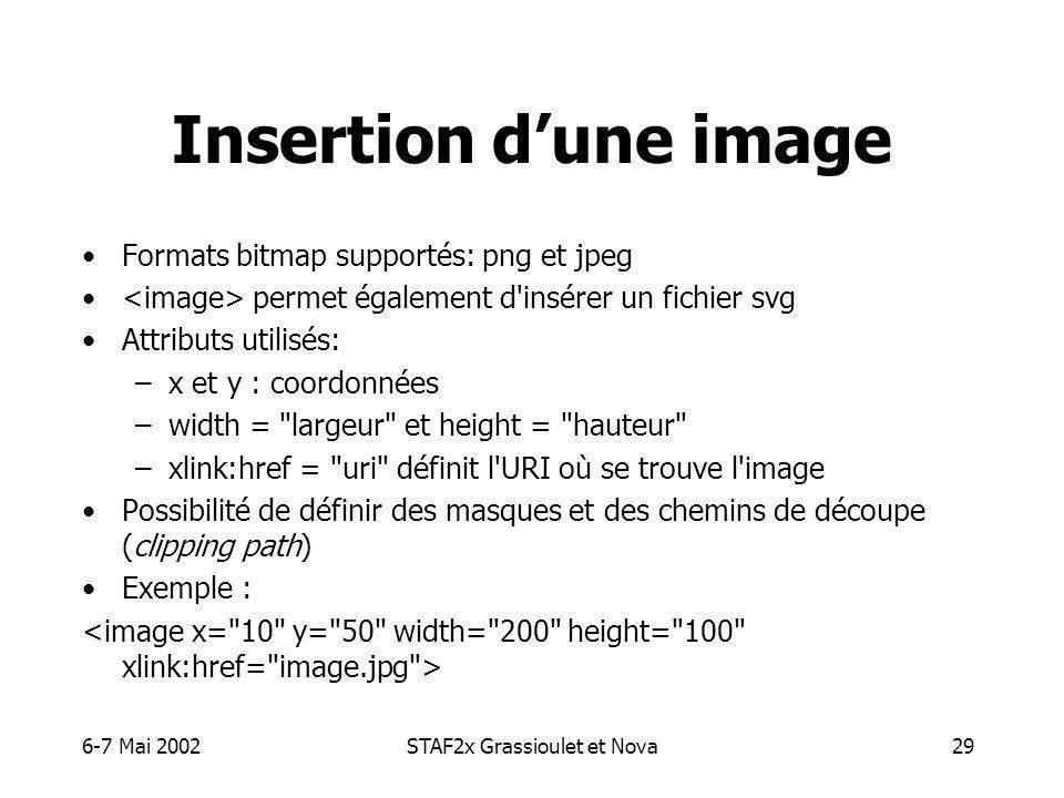 6-7 Mai 2002STAF2x Grassioulet et Nova29 Insertion dune image Formats bitmap supportés: png et jpeg permet également d insérer un fichier svg Attributs utilisés: –x et y : coordonnées –width = largeur et height = hauteur –xlink:href = uri définit l URI où se trouve l image Possibilité de définir des masques et des chemins de découpe (clipping path) Exemple :