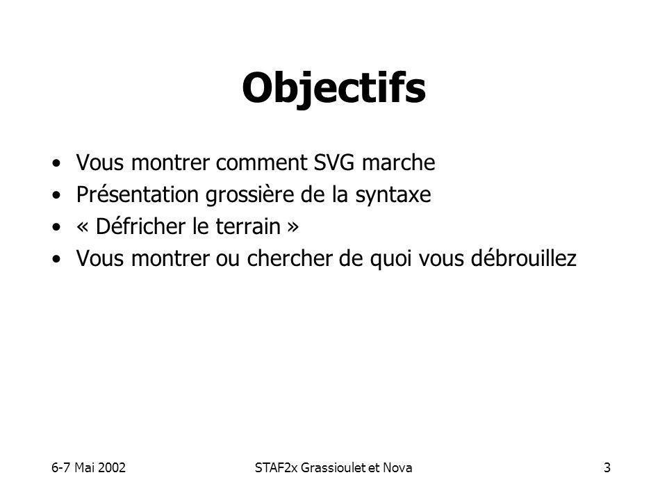 6-7 Mai 2002STAF2x Grassioulet et Nova3 Objectifs Vous montrer comment SVG marche Présentation grossière de la syntaxe « Défricher le terrain » Vous montrer ou chercher de quoi vous débrouillez