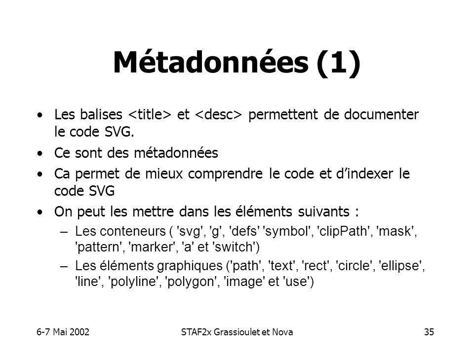 6-7 Mai 2002STAF2x Grassioulet et Nova35 Métadonnées (1) Les balises et permettent de documenter le code SVG.