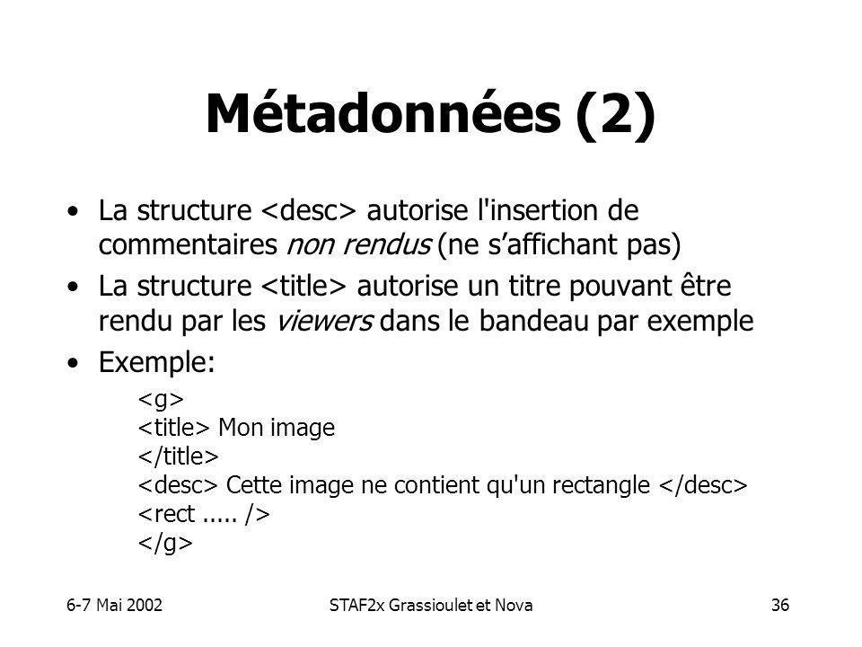 6-7 Mai 2002STAF2x Grassioulet et Nova36 Métadonnées (2) La structure autorise l insertion de commentaires non rendus (ne saffichant pas) La structure autorise un titre pouvant être rendu par les viewers dans le bandeau par exemple Exemple: Mon image Cette image ne contient qu un rectangle