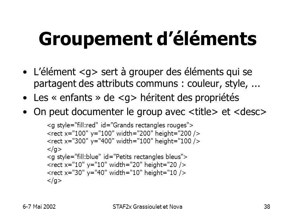 6-7 Mai 2002STAF2x Grassioulet et Nova38 Groupement déléments Lélément sert à grouper des éléments qui se partagent des attributs communs : couleur, style,...