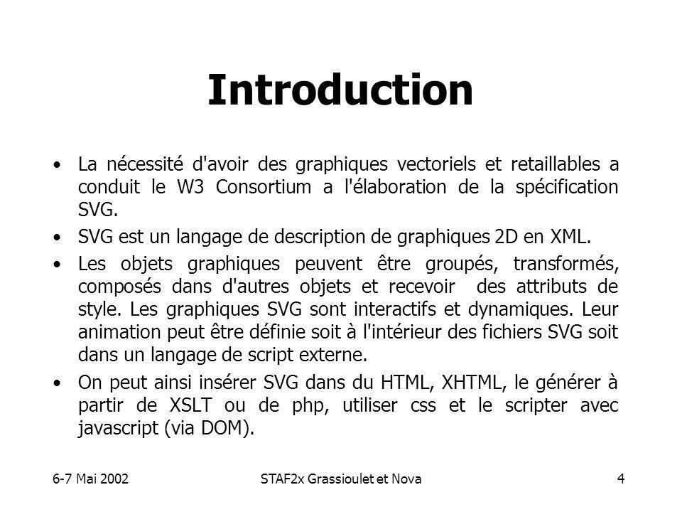 6-7 Mai 2002STAF2x Grassioulet et Nova4 Introduction La nécessité d avoir des graphiques vectoriels et retaillables a conduit le W3 Consortium a l élaboration de la spécification SVG.