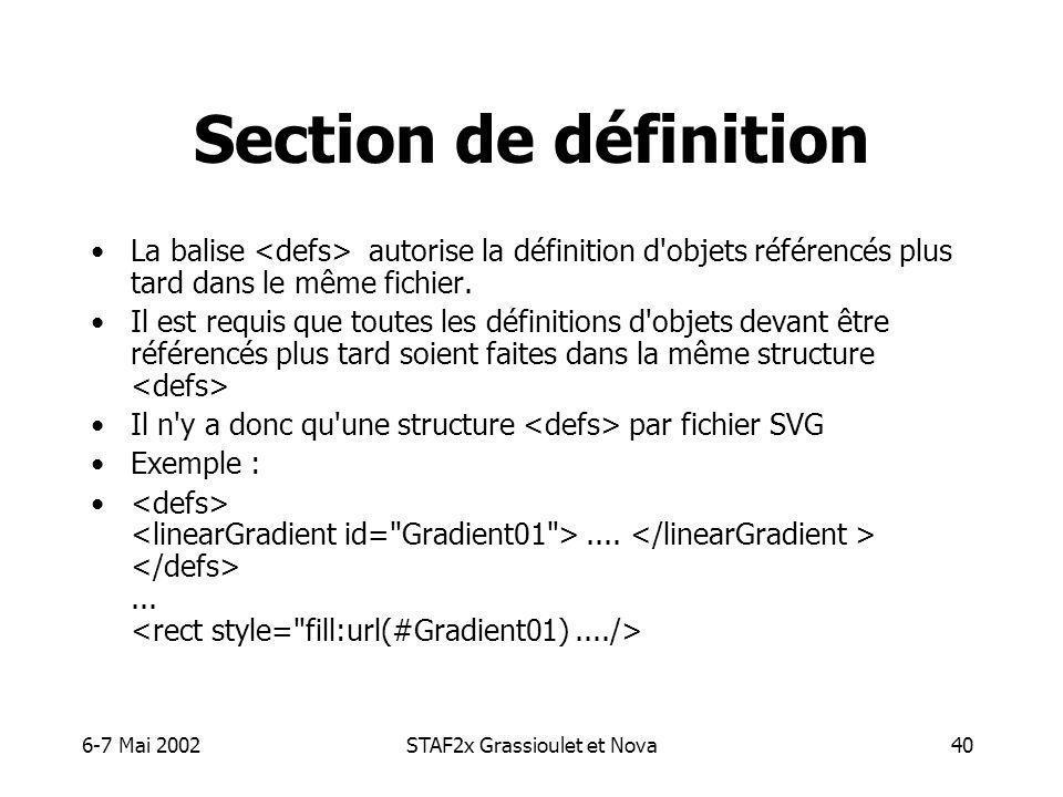 6-7 Mai 2002STAF2x Grassioulet et Nova40 Section de définition La balise autorise la définition d objets référencés plus tard dans le même fichier.