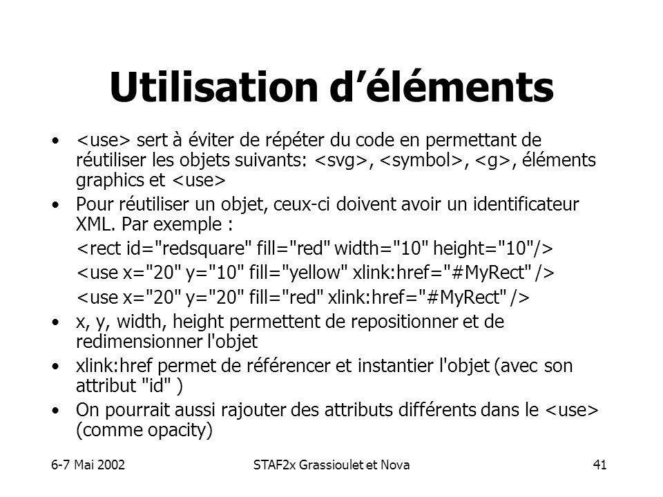 6-7 Mai 2002STAF2x Grassioulet et Nova41 Utilisation déléments sert à éviter de répéter du code en permettant de réutiliser les objets suivants:,,, éléments graphics et Pour réutiliser un objet, ceux-ci doivent avoir un identificateur XML.