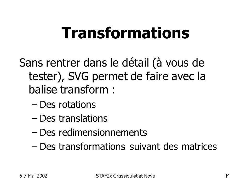 6-7 Mai 2002STAF2x Grassioulet et Nova44 Transformations Sans rentrer dans le détail (à vous de tester), SVG permet de faire avec la balise transform : –Des rotations –Des translations –Des redimensionnements –Des transformations suivant des matrices