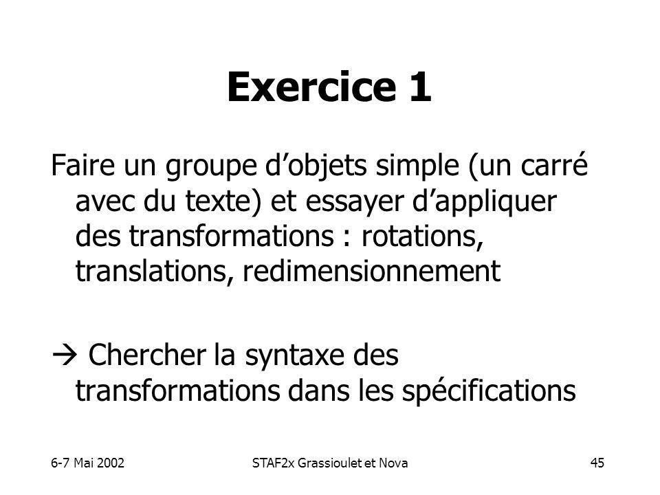 6-7 Mai 2002STAF2x Grassioulet et Nova45 Exercice 1 Faire un groupe dobjets simple (un carré avec du texte) et essayer dappliquer des transformations : rotations, translations, redimensionnement Chercher la syntaxe des transformations dans les spécifications