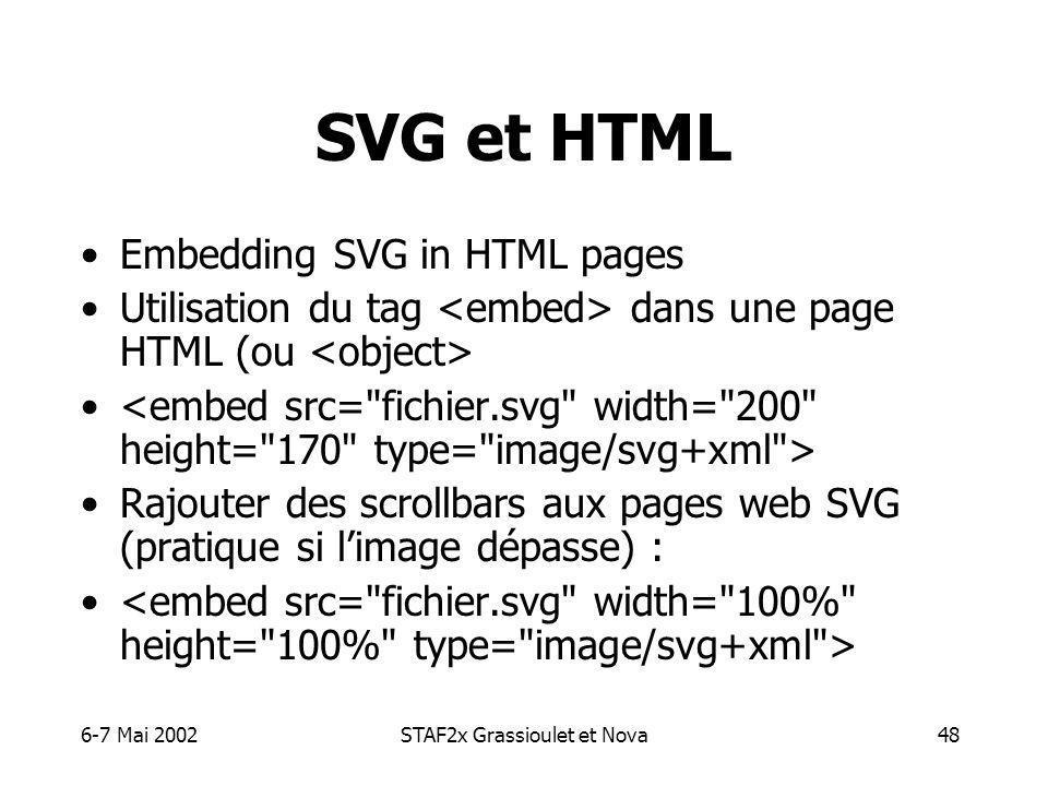 6-7 Mai 2002STAF2x Grassioulet et Nova48 SVG et HTML Embedding SVG in HTML pages Utilisation du tag dans une page HTML (ou Rajouter des scrollbars aux pages web SVG (pratique si limage dépasse) :
