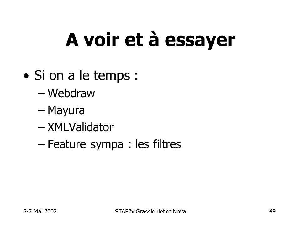 6-7 Mai 2002STAF2x Grassioulet et Nova49 A voir et à essayer Si on a le temps : –Webdraw –Mayura –XMLValidator –Feature sympa : les filtres