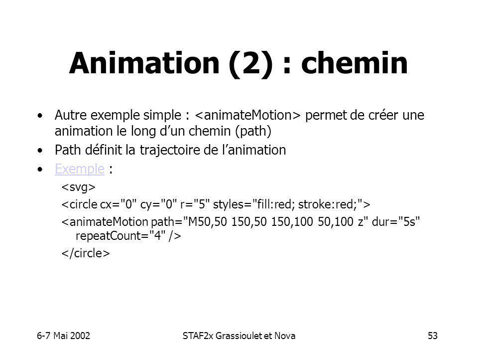 6-7 Mai 2002STAF2x Grassioulet et Nova53 Animation (2) : chemin Autre exemple simple : permet de créer une animation le long dun chemin (path) Path définit la trajectoire de lanimation Exemple :Exemple