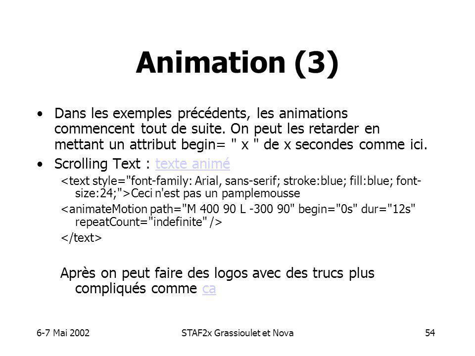 6-7 Mai 2002STAF2x Grassioulet et Nova54 Animation (3) Dans les exemples précédents, les animations commencent tout de suite.