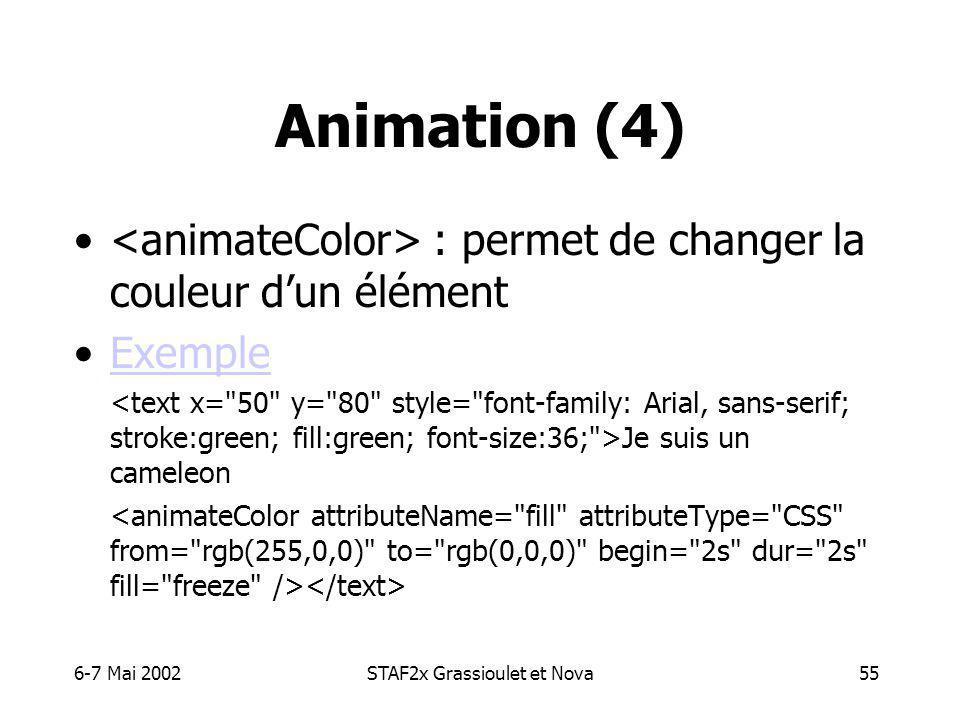 6-7 Mai 2002STAF2x Grassioulet et Nova55 Animation (4) : permet de changer la couleur dun élément Exemple Je suis un cameleon