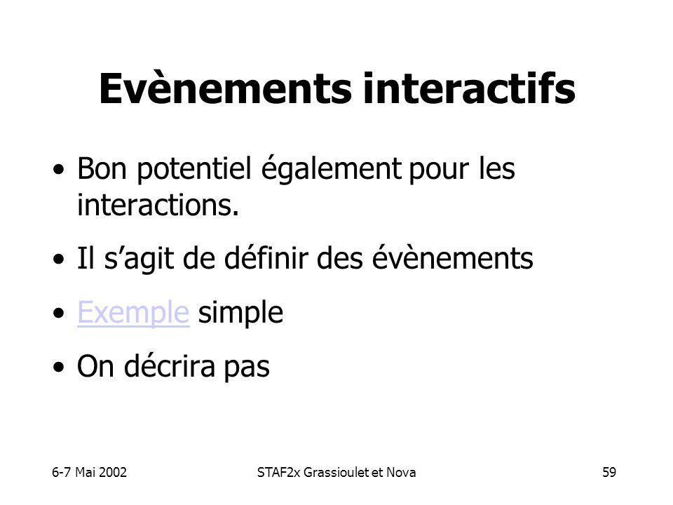 6-7 Mai 2002STAF2x Grassioulet et Nova59 Evènements interactifs Bon potentiel également pour les interactions.