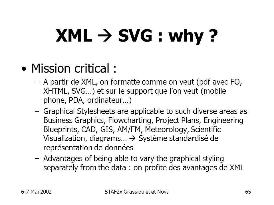 6-7 Mai 2002STAF2x Grassioulet et Nova65 XML SVG : why .