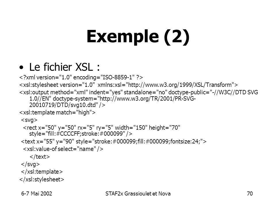 6-7 Mai 2002STAF2x Grassioulet et Nova70 Exemple (2) Le fichier XSL :