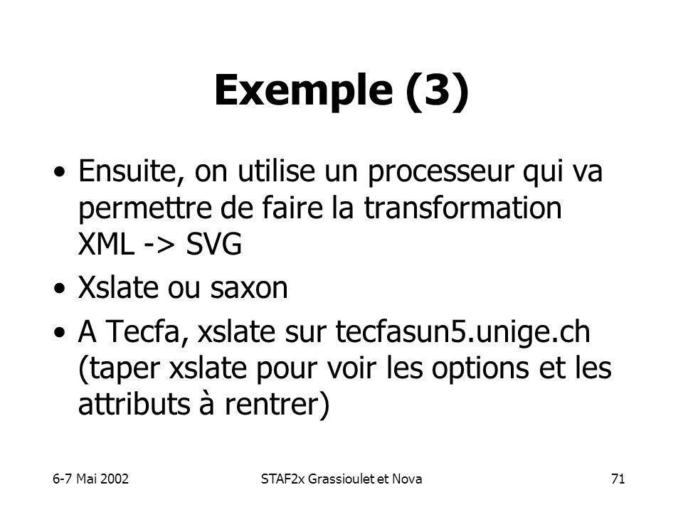 6-7 Mai 2002STAF2x Grassioulet et Nova71 Exemple (3) Ensuite, on utilise un processeur qui va permettre de faire la transformation XML -> SVG Xslate ou saxon A Tecfa, xslate sur tecfasun5.unige.ch (taper xslate pour voir les options et les attributs à rentrer)