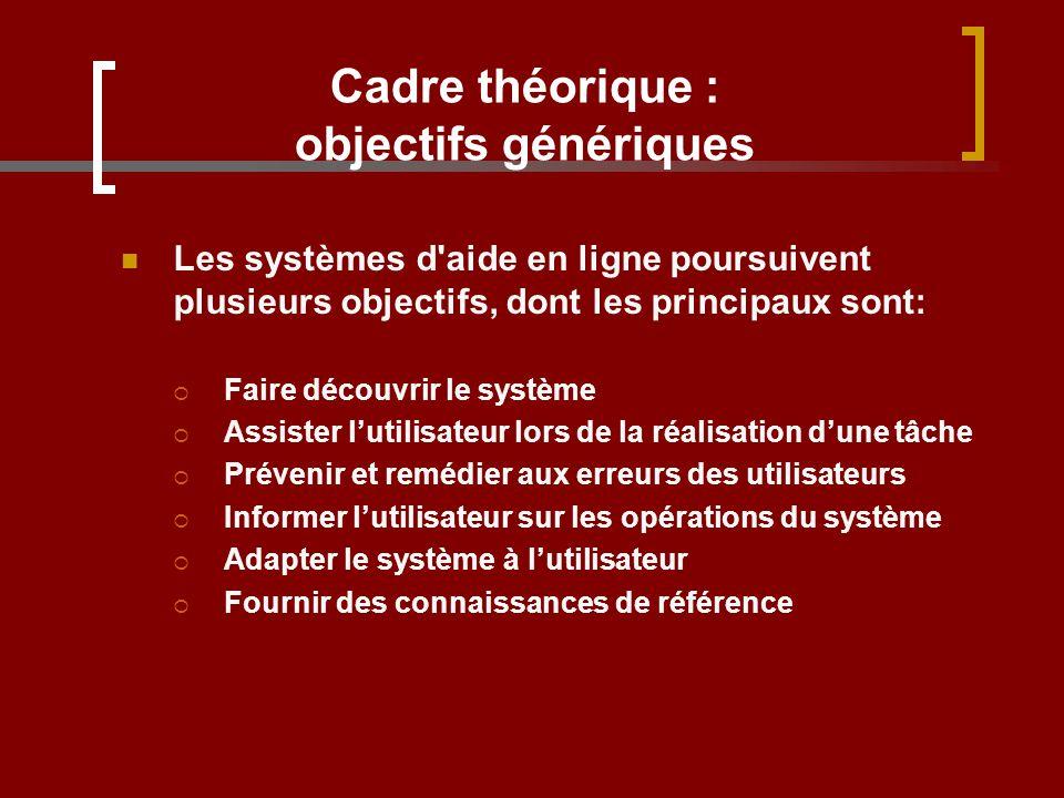 Cadre théorique : objectifs génériques Les systèmes d'aide en ligne poursuivent plusieurs objectifs, dont les principaux sont: Faire découvrir le syst