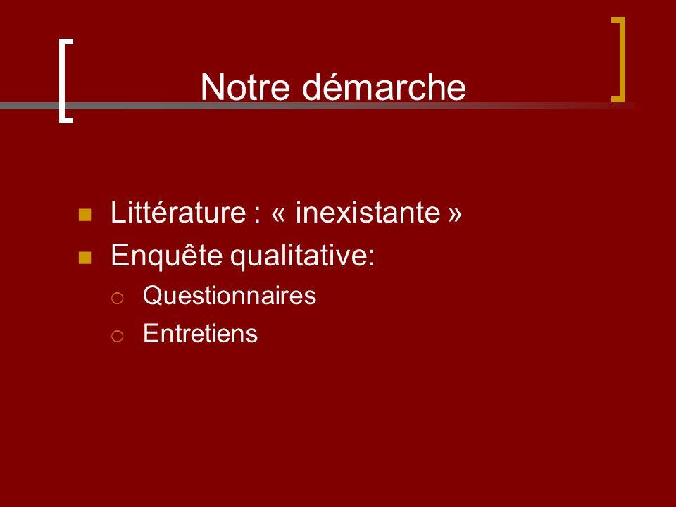 Notre démarche Littérature : « inexistante » Enquête qualitative: Questionnaires Entretiens