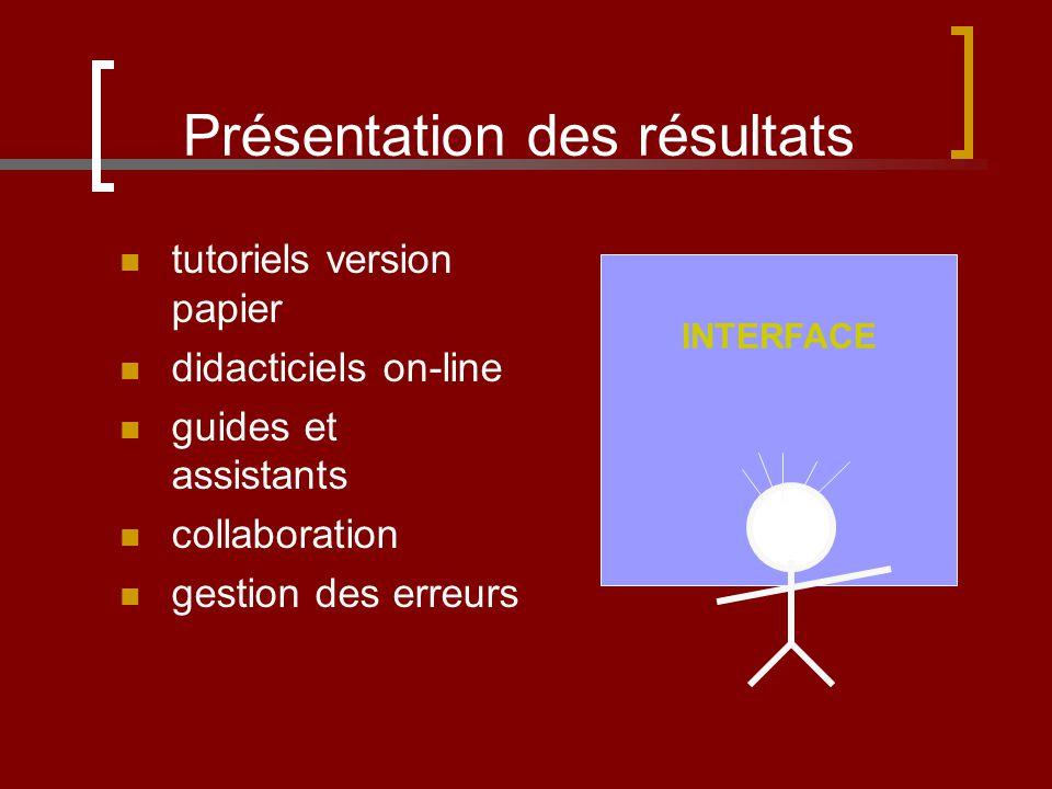 Présentation des résultats tutoriels version papier didacticiels on-line guides et assistants collaboration gestion des erreurs INTERFACE