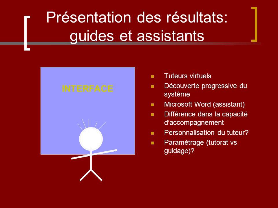 Présentation des résultats: guides et assistants Tuteurs virtuels Découverte progressive du système Microsoft Word (assistant) Différence dans la capa