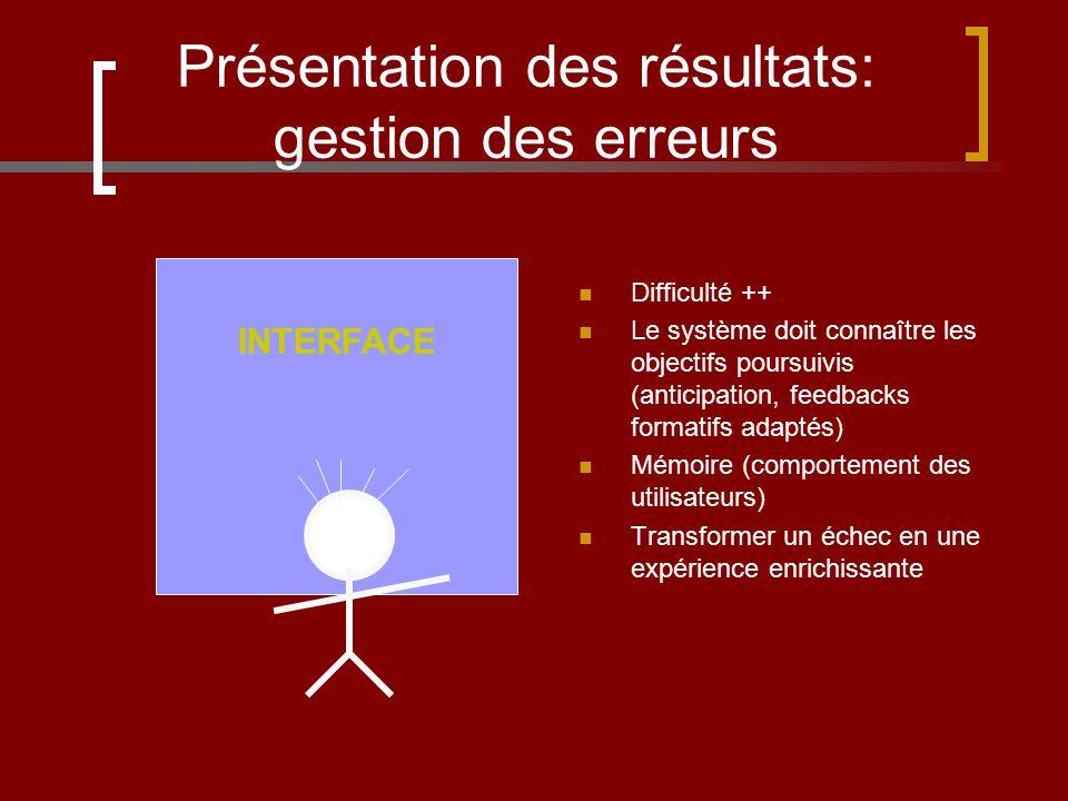 Présentation des résultats: gestion des erreurs Difficulté ++ Le système doit connaître les objectifs poursuivis (anticipation, feedbacks formatifs ad