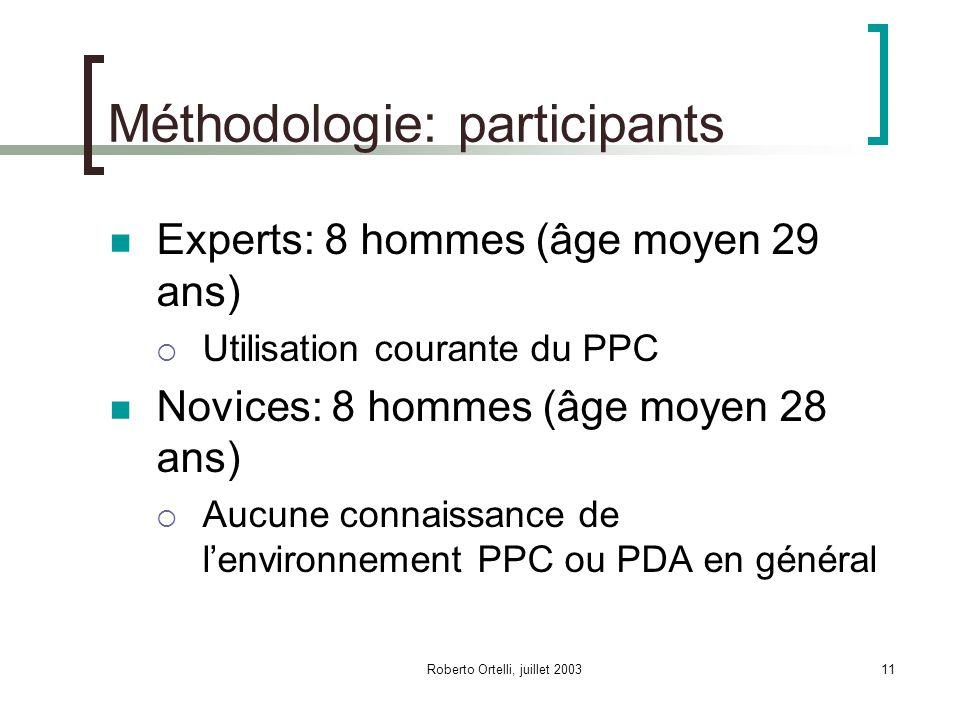 Roberto Ortelli, juillet 200311 Méthodologie: participants Experts: 8 hommes (âge moyen 29 ans) Utilisation courante du PPC Novices: 8 hommes (âge moyen 28 ans) Aucune connaissance de lenvironnement PPC ou PDA en général