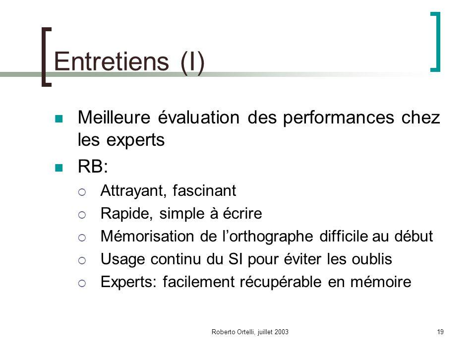 Roberto Ortelli, juillet 200319 Entretiens (I) Meilleure évaluation des performances chez les experts RB: Attrayant, fascinant Rapide, simple à écrire Mémorisation de lorthographe difficile au début Usage continu du SI pour éviter les oublis Experts: facilement récupérable en mémoire