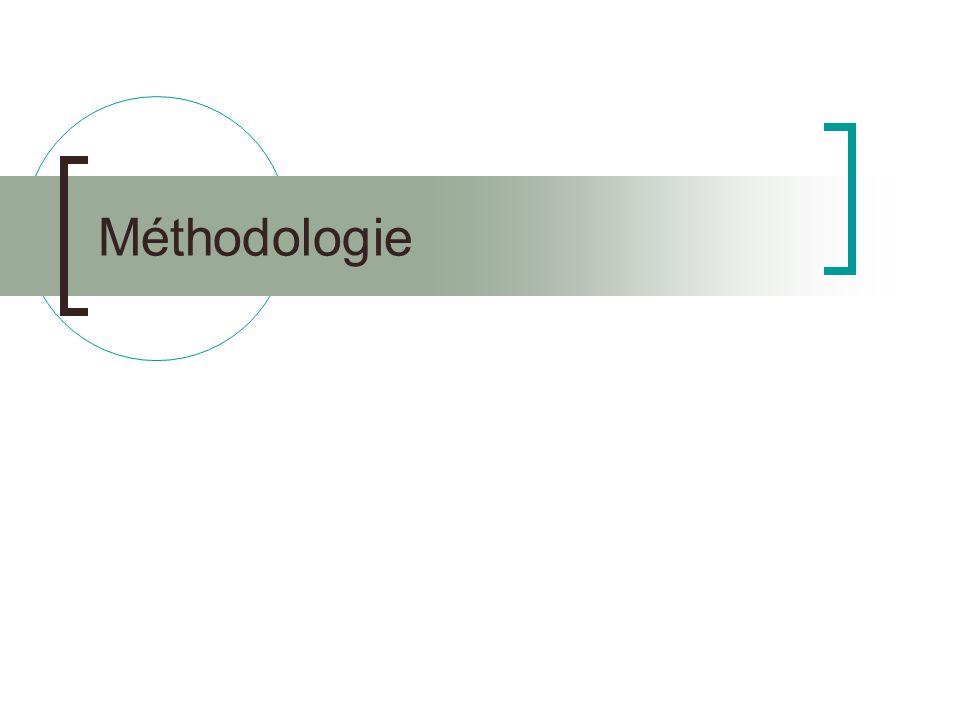 Roberto Ortelli, juillet 200310 Question de recherche & variables Le choix du SI à utiliser est guidé par plusieurs facteurs: expertise du PPC et la maîtrise des SI.