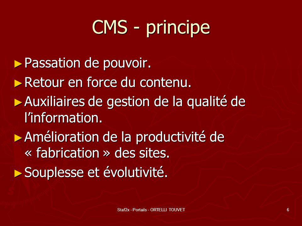 6 CMS - principe Passation de pouvoir. Passation de pouvoir. Retour en force du contenu. Retour en force du contenu. Auxiliaires de gestion de la qual