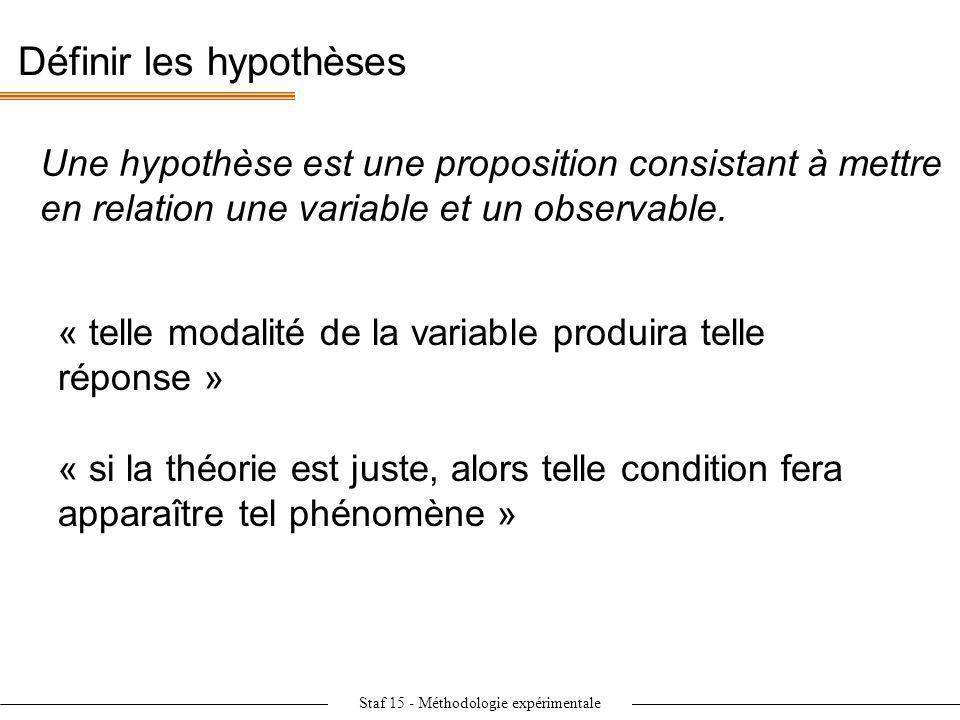 Staf 15 - Méthodologie expérimentale Définir les hypothèses Une hypothèse est une proposition consistant à mettre en relation une variable et un obser