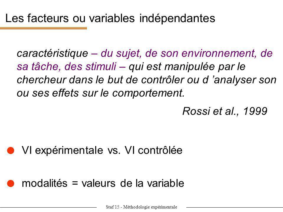 Staf 15 - Méthodologie expérimentale Les facteurs ou variables indépendantes caractéristique – du sujet, de son environnement, de sa tâche, des stimul